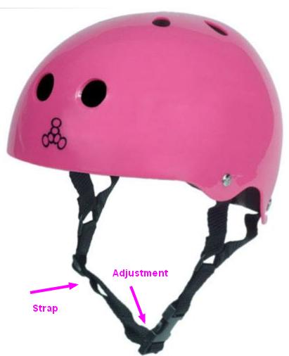 Inline Skate Helmet Strap and Adjsutment
